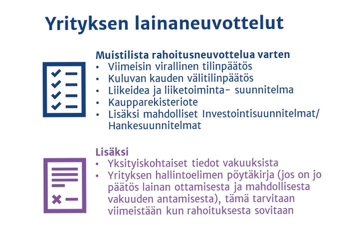 Yrityksen Rahoituslähteet